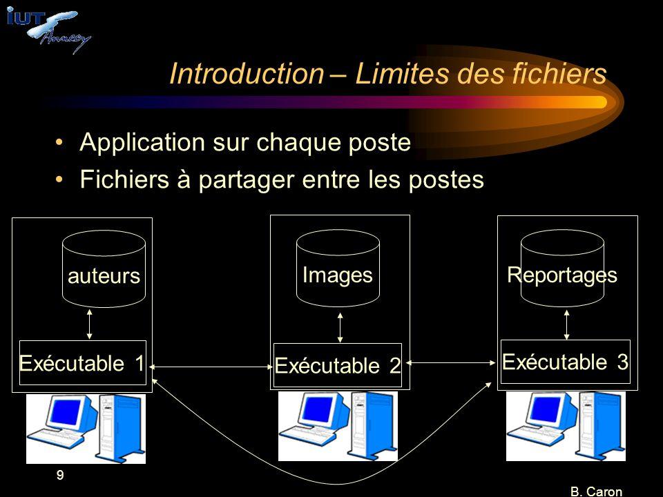 9 B. Caron Introduction – Limites des fichiers Application sur chaque poste Fichiers à partager entre les postes auteurs Exécutable 1 Exécutable 2 Exé