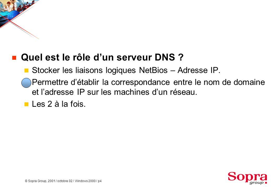 © Sopra Group, 2001 / octobre 02 / Windows 2000 / p4  Quel est le rôle d'un serveur DNS ?  Stocker les liaisons logiques NetBios – Adresse IP.  Per
