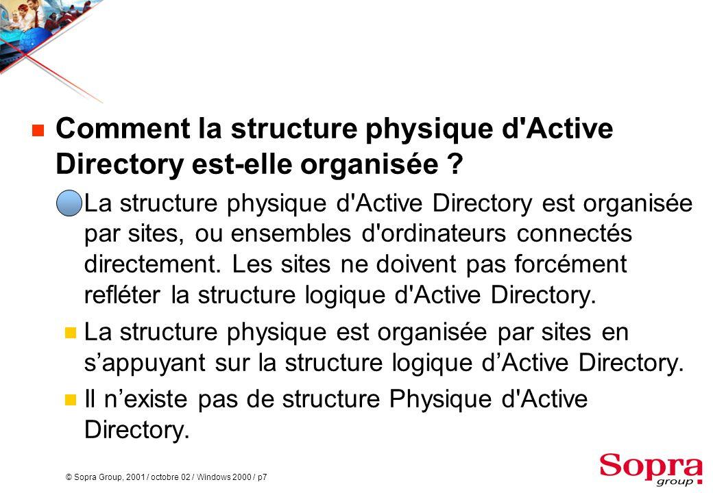 © Sopra Group, 2001 / octobre 02 / Windows 2000 / p7  Comment la structure physique d'Active Directory est-elle organisée ?  La structure physique d