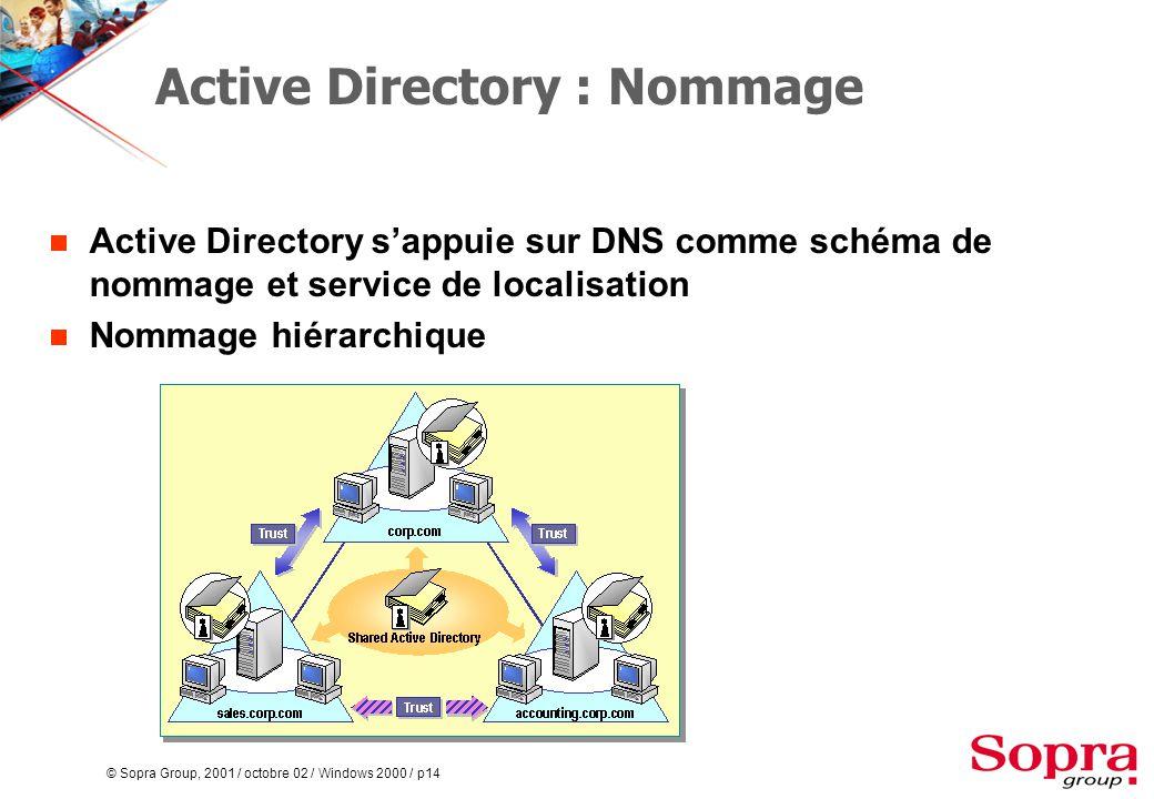 © Sopra Group, 2001 / octobre 02 / Windows 2000 / p14 Active Directory : Nommage  Active Directory s'appuie sur DNS comme schéma de nommage et service de localisation  Nommage hiérarchique