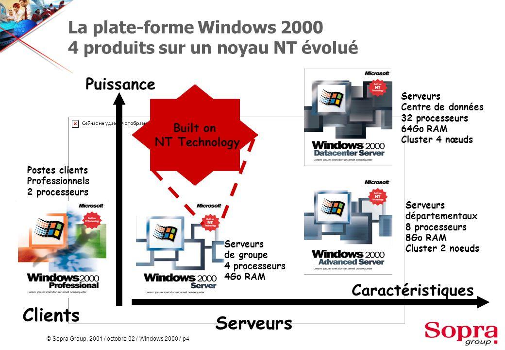 © Sopra Group, 2001 / octobre 02 / Windows 2000 / p75 Mode mixte et mode natif  En mode mixte :  Les BDCs NT4 continuent d'utiliser le PDC mis à jour en Win2000 comme maître du domaine pour la réplication d'annuaire  Les stations et serveurs NT4 mis à jour en Win2000 continuent d'utiliser les stratégies système NT4  En mode natif  Tous les domaines contrôleurs deviennent homologues  Les stations et serveurs NT4 mis à jour en Win2000 peuvent utiliser les stratégies de groupe Win2000  Les serveurs NT3.x et 4 ne peuvent plus participer aux domaines Win2000  Passer du mode mixte au mode natif est irréversible