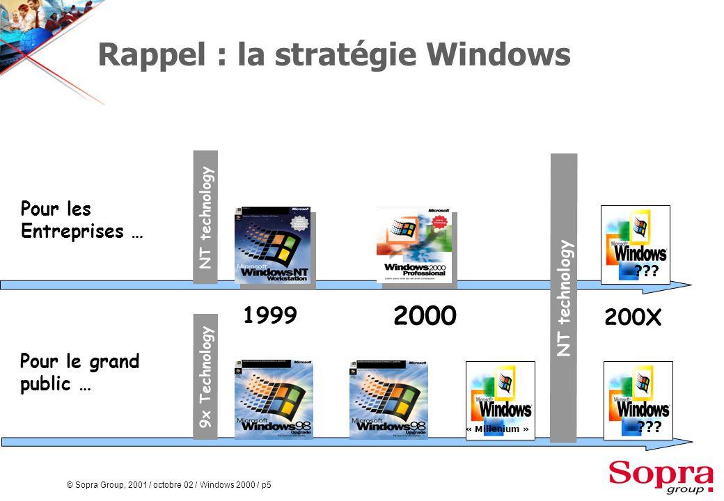 © Sopra Group, 2001 / octobre 02 / Windows 2000 / p6 Windows 2000 Professional  Pour tous les postes de travail  Plus simple d'abord  Fiable  Basé sur des standards de sécurité  Parfait support des portables  Hautes performances  Administrable  TCO le plus bas de l'industrie  Supporte 2 processeurs La puissance de NT, la simplicité de Windows 98