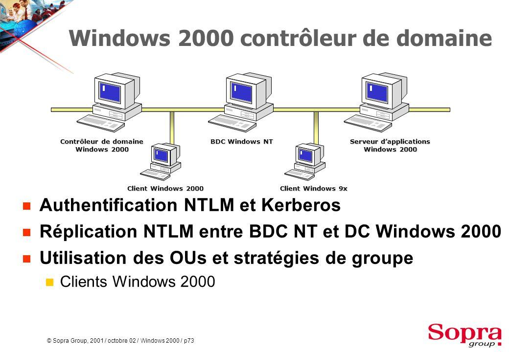 © Sopra Group, 2001 / octobre 02 / Windows 2000 / p73 Windows 2000 contrôleur de domaine  Authentification NTLM et Kerberos  Réplication NTLM entre BDC NT et DC Windows 2000  Utilisation des OUs et stratégies de groupe  Clients Windows 2000 Contrôleur de domaine Windows 2000 BDC Windows NT Serveur d'applications Windows 2000 Client Windows 2000 Client Windows 9x