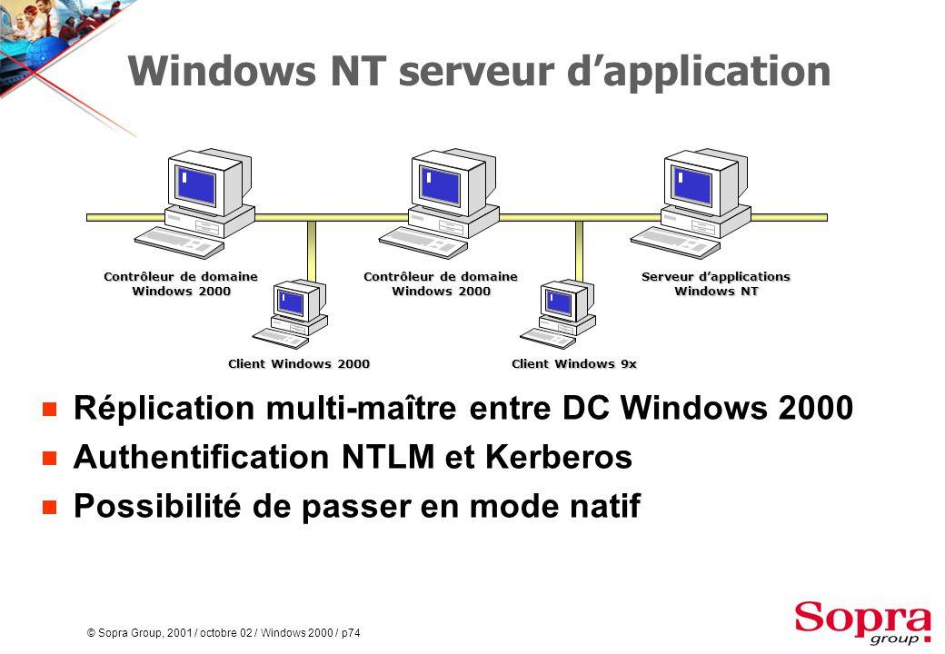 © Sopra Group, 2001 / octobre 02 / Windows 2000 / p74 Windows NT serveur d'application  Réplication multi-maître entre DC Windows 2000  Authentification NTLM et Kerberos  Possibilité de passer en mode natif Contrôleur de domaine Windows 2000 Serveur d'applications Windows NT Client Windows 2000 Client Windows 9x