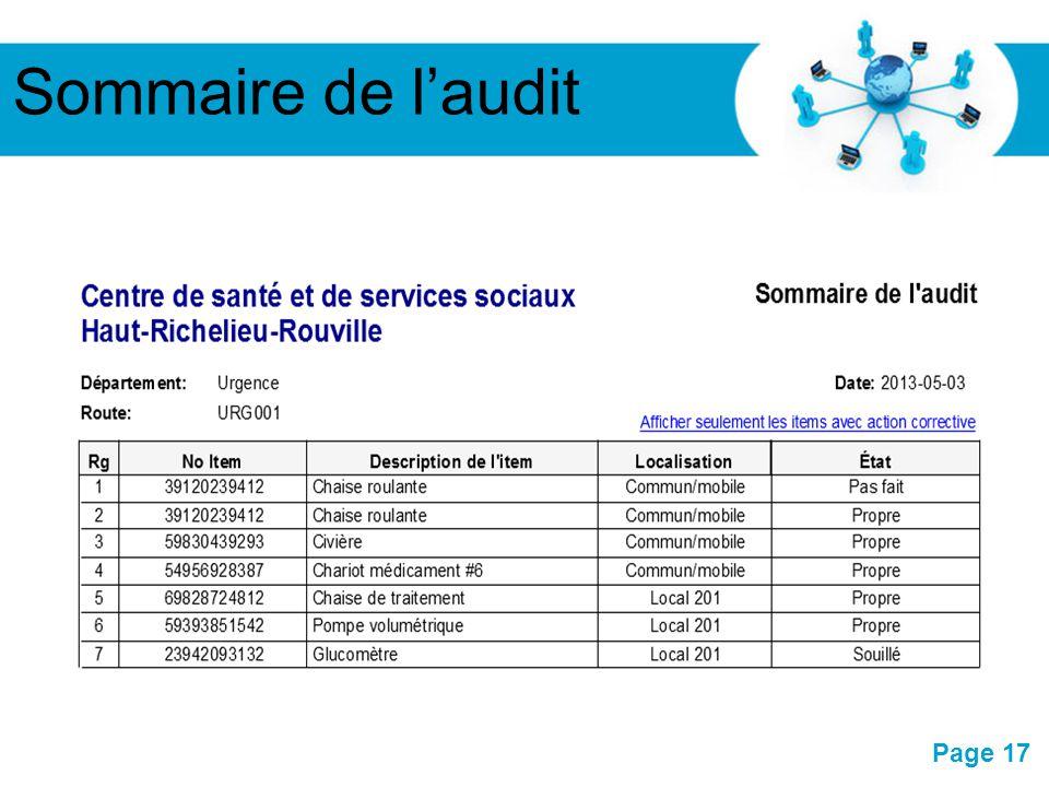 Pour plus de modèles : Modèles Powerpoint PPT gratuitsModèles Powerpoint PPT gratuits Page 17 Sommaire de l'audit