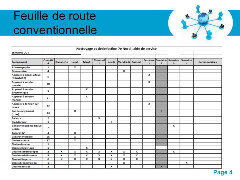 Pour plus de modèles : Modèles Powerpoint PPT gratuitsModèles Powerpoint PPT gratuits Page 4 Feuille de route conventionnelle