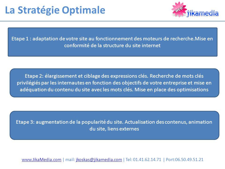 La Stratégie Optimale www.JikaMedia.comwww.JikaMedia.com | mail: jkoskas@jikamedia.com | Tel: 01.41.62.14.71 | Port:06.50.49.51.21jkoskas@jikamedia.com Etape 1 : adaptation de votre site au fonctionnement des moteurs de recherche.Mise en conformité de la structure du site internet Etape 2: élargissement et ciblage des expressions clés.