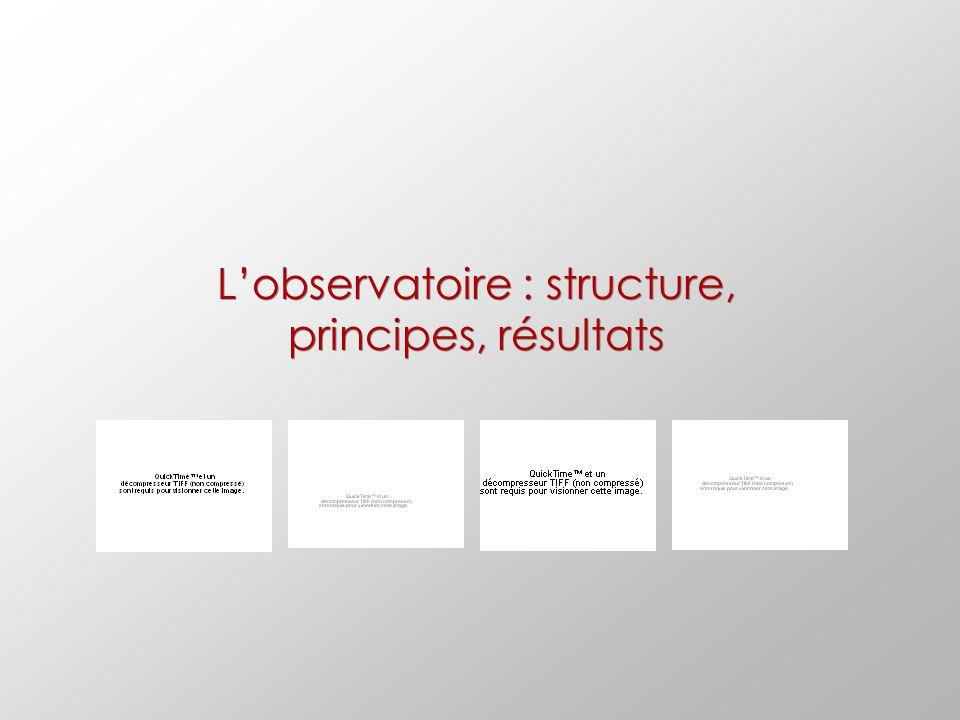 L'observatoire : structure, principes, résultats