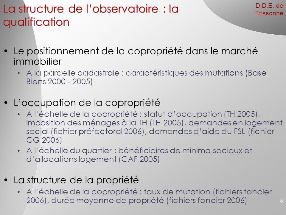 6 La structure de l'observatoire : la qualification Le positionnement de la copropriété dans le marché immobilier A la parcelle cadastrale : caractéristiques des mutations (Base Biens 2000 - 2005) L'occupation de la copropriété A l'échelle de la copropriété : statut d'occupation (TH 2005), imposition des ménages à la TH (TH 2005), demandes en logement social (fichier préfectoral 2006), demandes d'aide du FSL (fichier CG 2006) A l'échelle du quartier : bénéficiaires de minima sociaux et d'allocations logement (CAF 2005) La structure de la propriété A l'échelle de la copropriété : taux de mutation (fichiers foncier 2006), durée moyenne de propriété (fichiers foncier 2006)