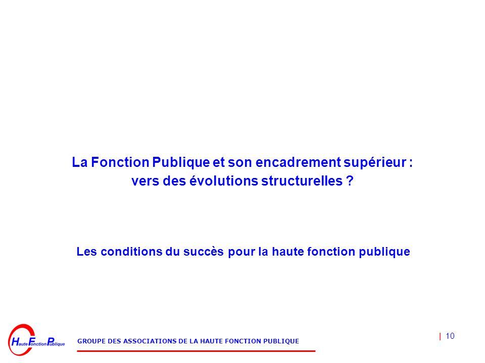 | 10 GROUPE DES ASSOCIATIONS DE LA HAUTE FONCTION PUBLIQUE La Fonction Publique et son encadrement supérieur : vers des évolutions structurelles .