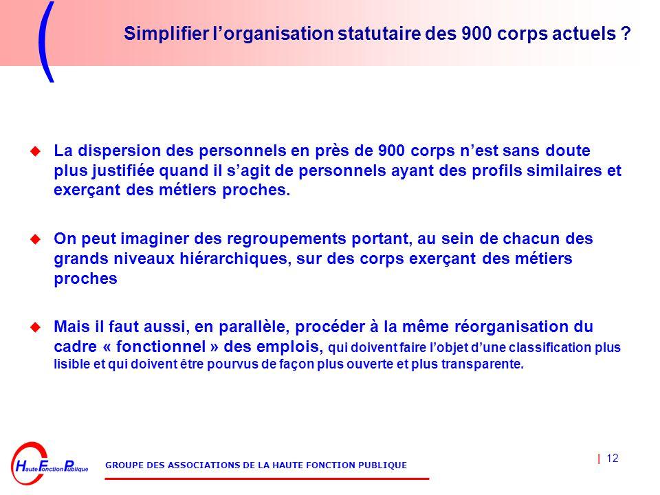 | 12 GROUPE DES ASSOCIATIONS DE LA HAUTE FONCTION PUBLIQUE Simplifier l'organisation statutaire des 900 corps actuels .