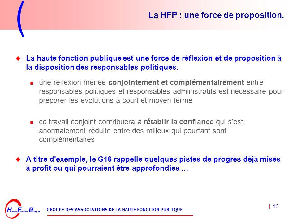 | 10 GROUPE DES ASSOCIATIONS DE LA HAUTE FONCTION PUBLIQUE La HFP : une force de proposition.  La haute fonction publique est une force de réflexion
