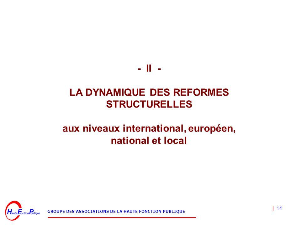 | 14 GROUPE DES ASSOCIATIONS DE LA HAUTE FONCTION PUBLIQUE - II - LA DYNAMIQUE DES REFORMES STRUCTURELLES aux niveaux international, européen, nationa