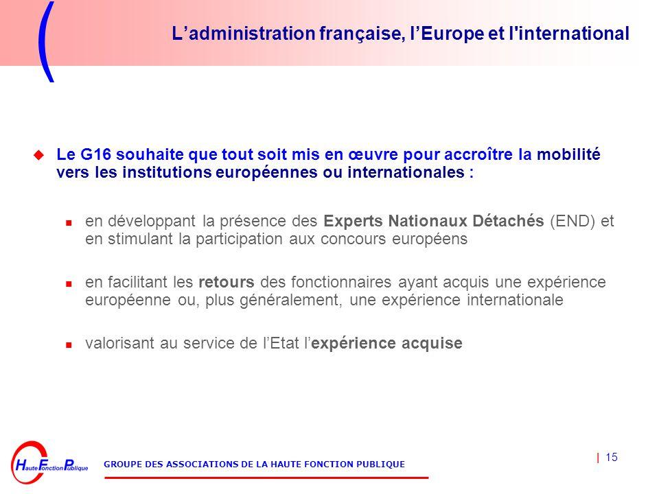 | 15 GROUPE DES ASSOCIATIONS DE LA HAUTE FONCTION PUBLIQUE L'administration française, l'Europe et l'international  Le G16 souhaite que tout soit mis