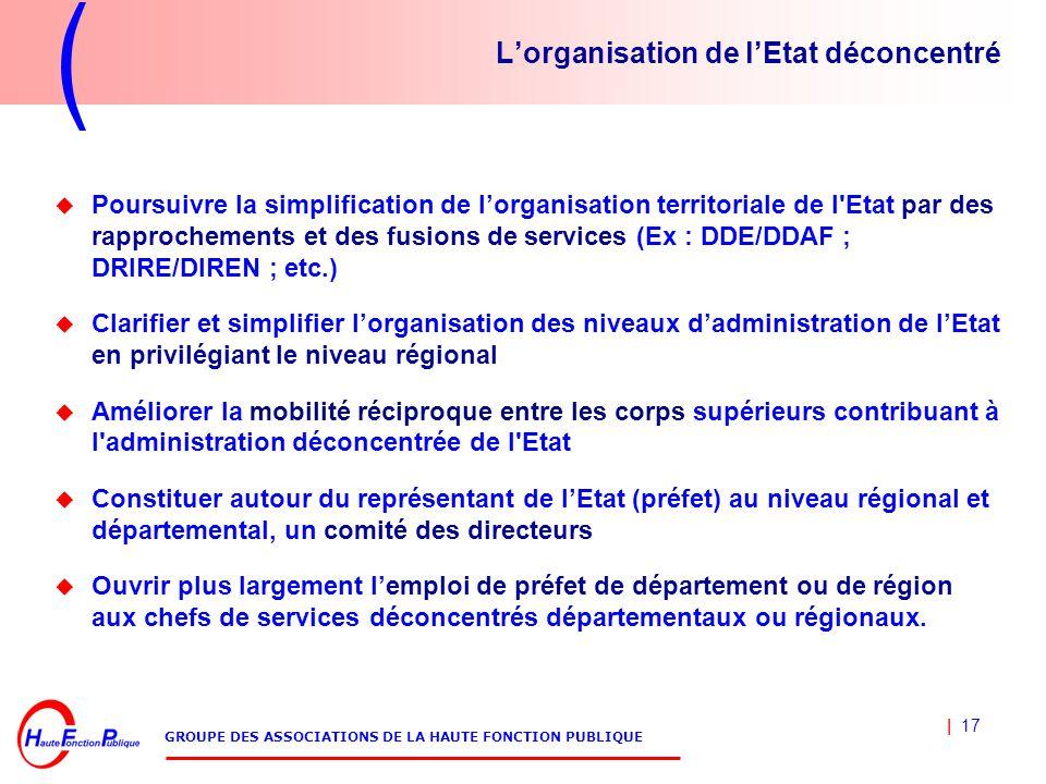 | 17 GROUPE DES ASSOCIATIONS DE LA HAUTE FONCTION PUBLIQUE L'organisation de l'Etat déconcentré  Poursuivre la simplification de l'organisation territoriale de l Etat par des rapprochements et des fusions de services (Ex : DDE/DDAF ; DRIRE/DIREN ; etc.)  Clarifier et simplifier l'organisation des niveaux d'administration de l'Etat en privilégiant le niveau régional  Améliorer la mobilité réciproque entre les corps supérieurs contribuant à l administration déconcentrée de l Etat  Constituer autour du représentant de l'Etat (préfet) au niveau régional et départemental, un comité des directeurs  Ouvrir plus largement l'emploi de préfet de département ou de région aux chefs de services déconcentrés départementaux ou régionaux.