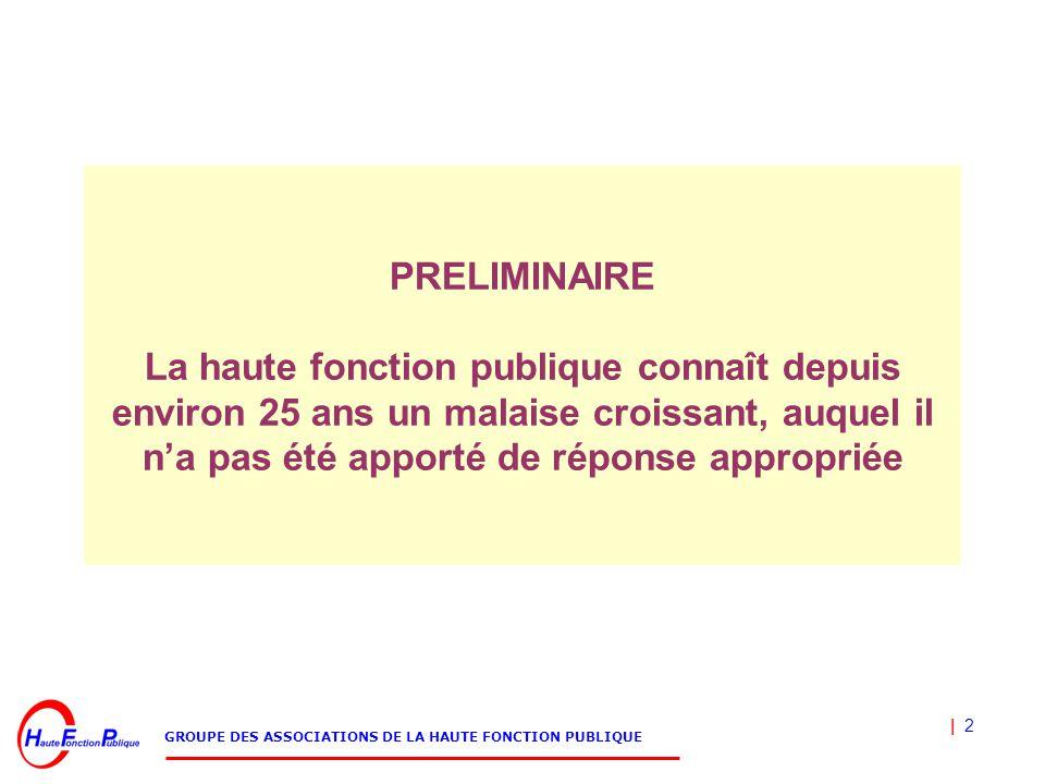 | 3 GROUPE DES ASSOCIATIONS DE LA HAUTE FONCTION PUBLIQUE Le malaise ressenti est identifié depuis longtemps … (cf.