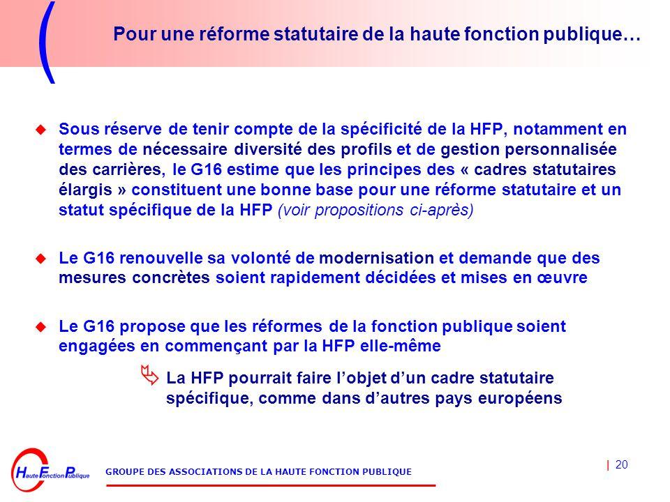 | 20 GROUPE DES ASSOCIATIONS DE LA HAUTE FONCTION PUBLIQUE Pour une réforme statutaire de la haute fonction publique…  Sous réserve de tenir compte de la spécificité de la HFP, notamment en termes de nécessaire diversité des profils et de gestion personnalisée des carrières, le G16 estime que les principes des « cadres statutaires élargis » constituent une bonne base pour une réforme statutaire et un statut spécifique de la HFP (voir propositions ci-après)  Le G16 renouvelle sa volonté de modernisation et demande que des mesures concrètes soient rapidement décidées et mises en œuvre  Le G16 propose que les réformes de la fonction publique soient engagées en commençant par la HFP elle-même  La HFP pourrait faire l'objet d'un cadre statutaire spécifique, comme dans d'autres pays européens