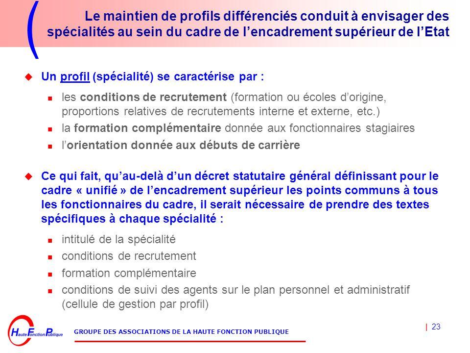 | 23 GROUPE DES ASSOCIATIONS DE LA HAUTE FONCTION PUBLIQUE Le maintien de profils différenciés conduit à envisager des spécialités au sein du cadre de
