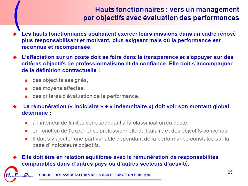 | 25 GROUPE DES ASSOCIATIONS DE LA HAUTE FONCTION PUBLIQUE Hauts fonctionnaires : vers un management par objectifs avec évaluation des performances 