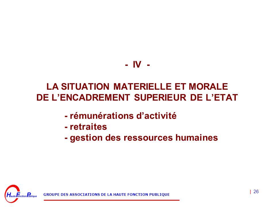 | 26 GROUPE DES ASSOCIATIONS DE LA HAUTE FONCTION PUBLIQUE - IV - LA SITUATION MATERIELLE ET MORALE DE L'ENCADREMENT SUPERIEUR DE L'ETAT - rémunératio