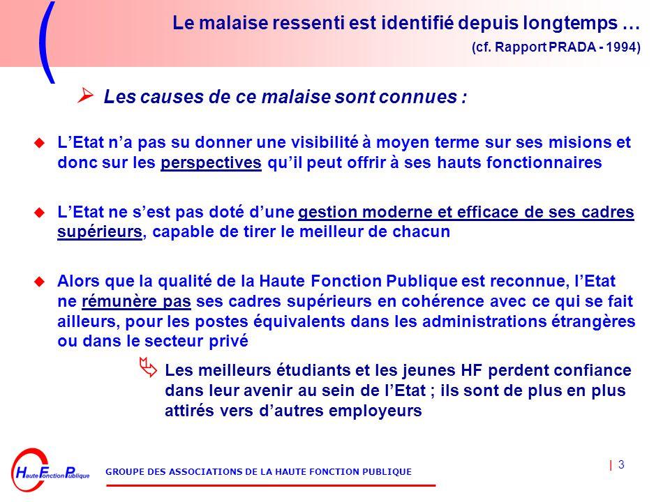 | 3 GROUPE DES ASSOCIATIONS DE LA HAUTE FONCTION PUBLIQUE Le malaise ressenti est identifié depuis longtemps … (cf. Rapport PRADA - 1994)  L'Etat n'a