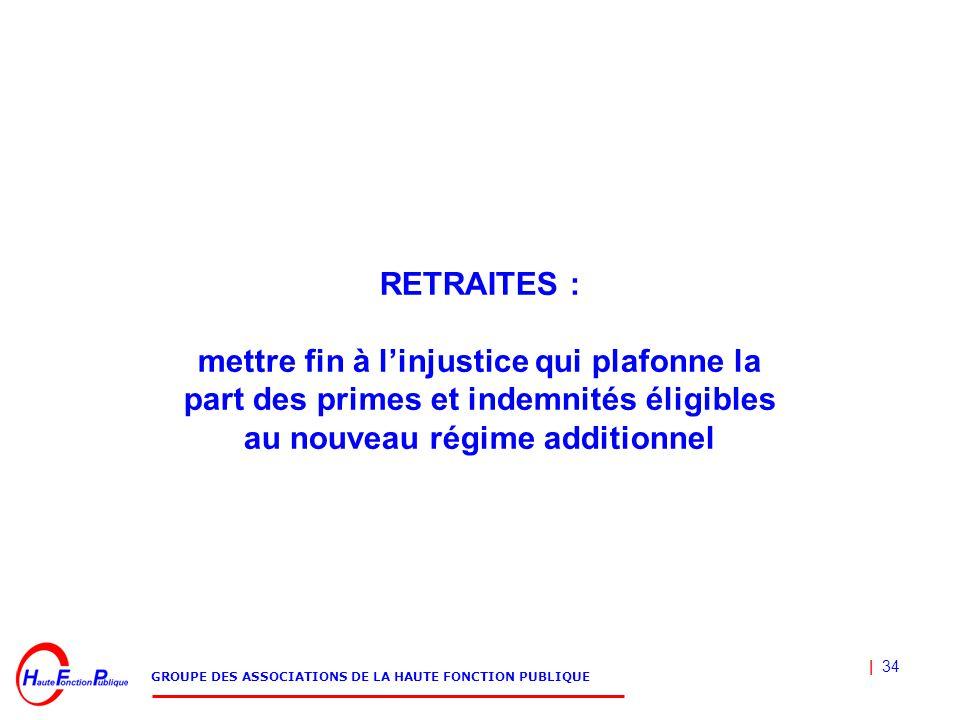 | 34 GROUPE DES ASSOCIATIONS DE LA HAUTE FONCTION PUBLIQUE RETRAITES : mettre fin à l'injustice qui plafonne la part des primes et indemnités éligible