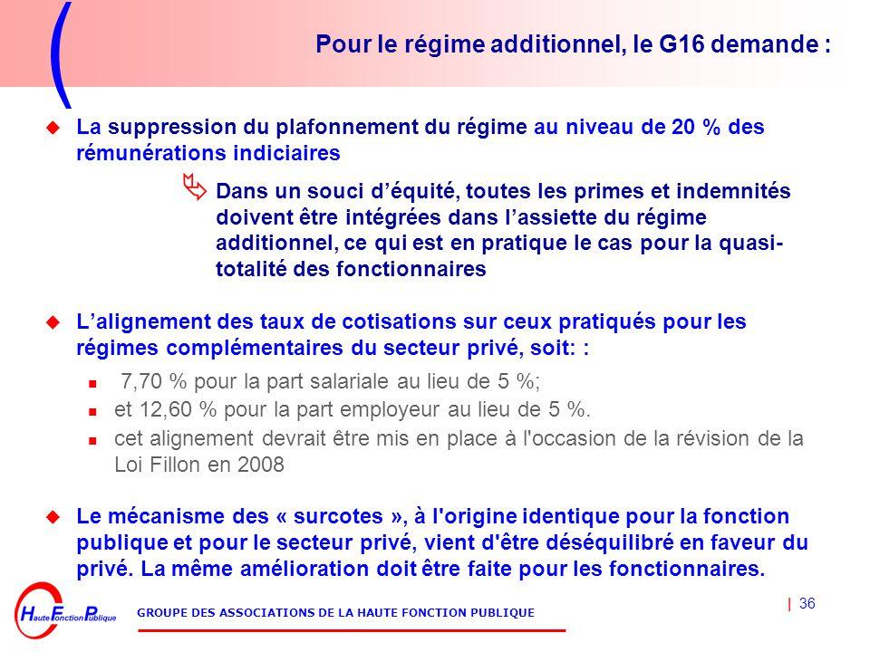 | 36 GROUPE DES ASSOCIATIONS DE LA HAUTE FONCTION PUBLIQUE Pour le régime additionnel, le G16 demande :  La suppression du plafonnement du régime au