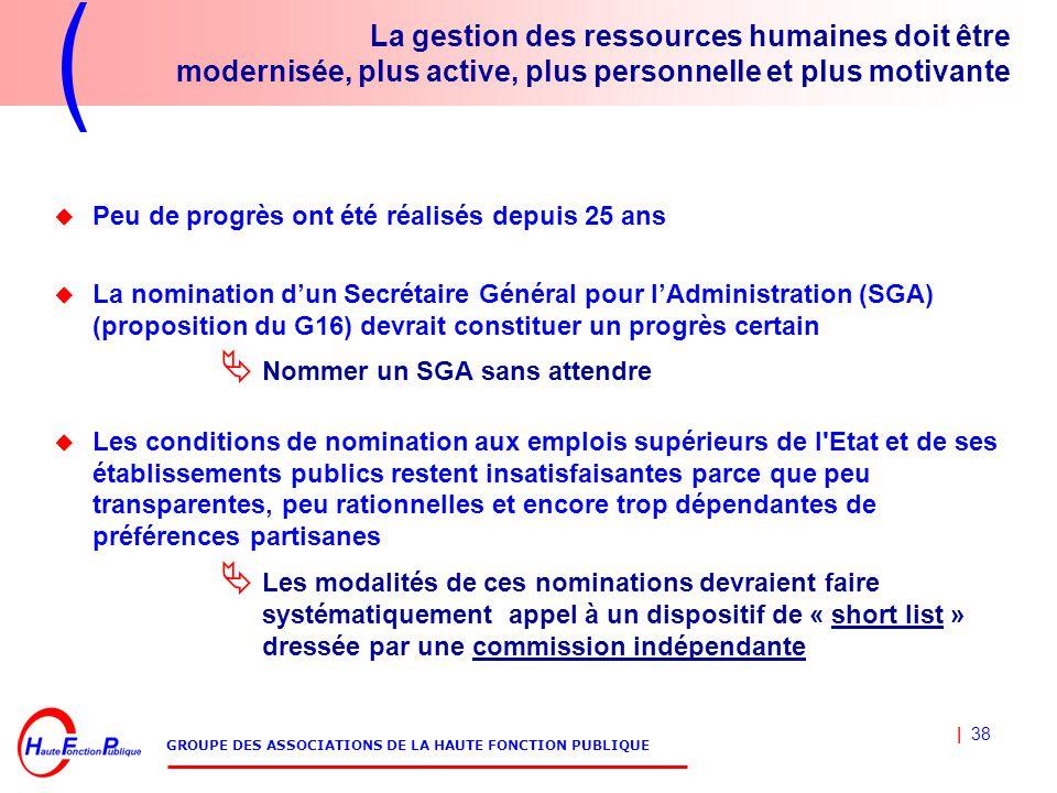 | 38 GROUPE DES ASSOCIATIONS DE LA HAUTE FONCTION PUBLIQUE La gestion des ressources humaines doit être modernisée, plus active, plus personnelle et p