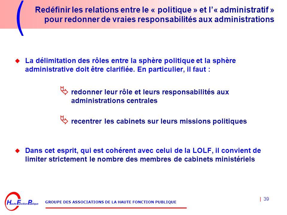 | 39 GROUPE DES ASSOCIATIONS DE LA HAUTE FONCTION PUBLIQUE Redéfinir les relations entre le « politique » et l'« administratif » pour redonner de vraies responsabilités aux administrations  La délimitation des rôles entre la sphère politique et la sphère administrative doit être clarifiée.