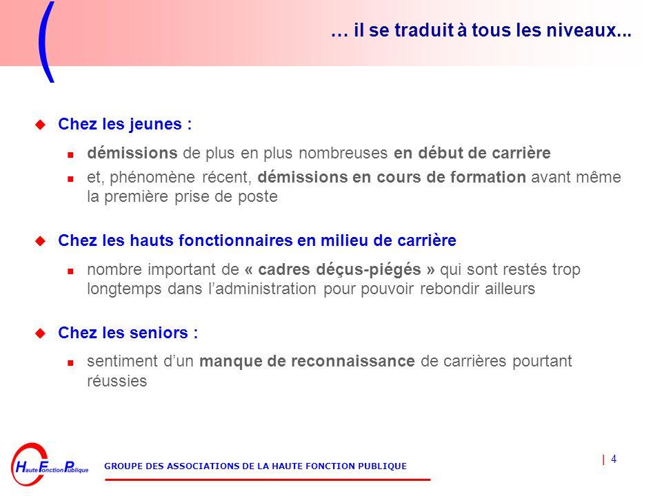 | 4 GROUPE DES ASSOCIATIONS DE LA HAUTE FONCTION PUBLIQUE … il se traduit à tous les niveaux...