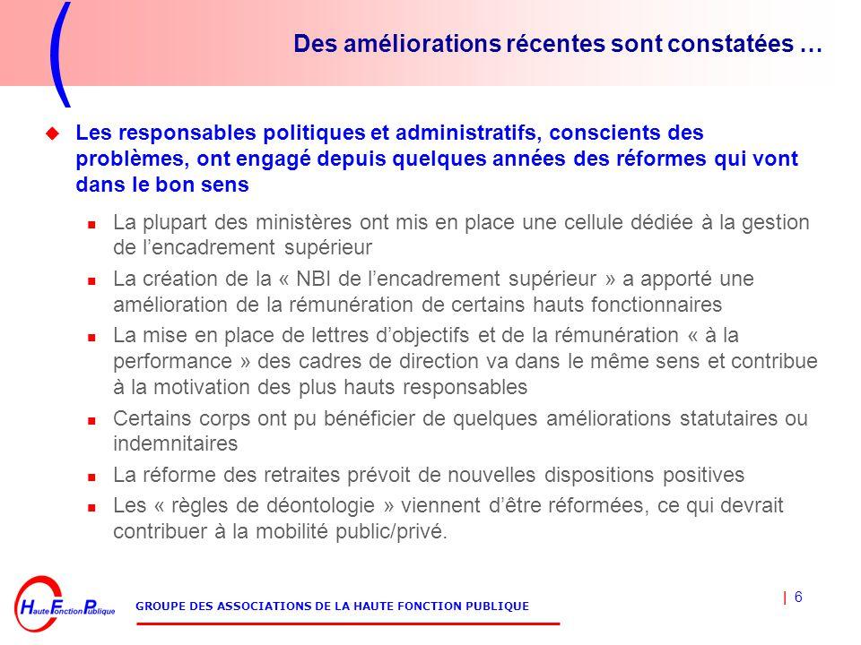 | 37 GROUPE DES ASSOCIATIONS DE LA HAUTE FONCTION PUBLIQUE GESTION DES RESSOURCES HUMAINES : instaurer plus de dynamisme et de transparence