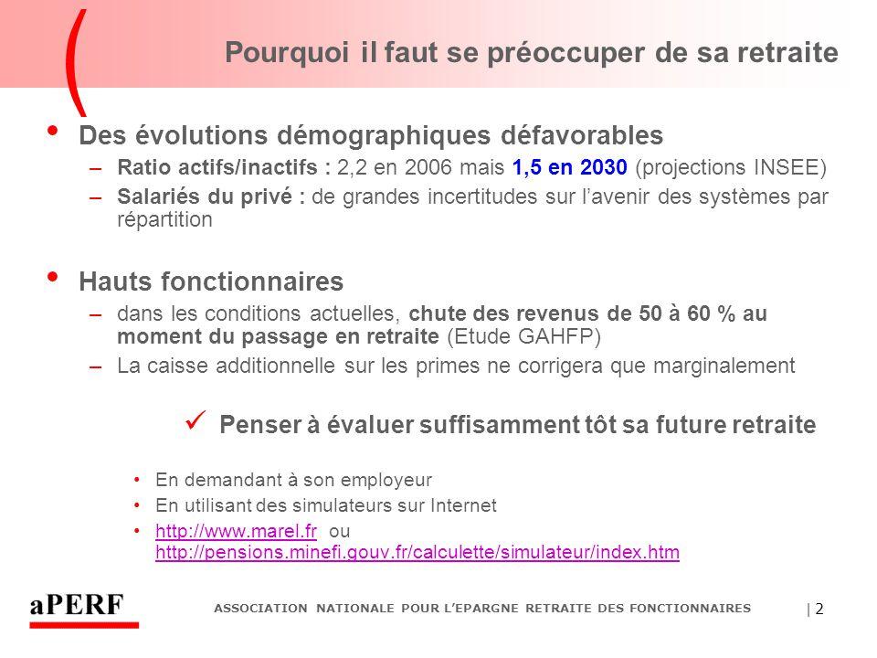   3 ASSOCIATION NATIONALE POUR L'EPARGNE RETRAITE DES FONCTIONNAIRES Comment augmenter sa pension à la retraite .