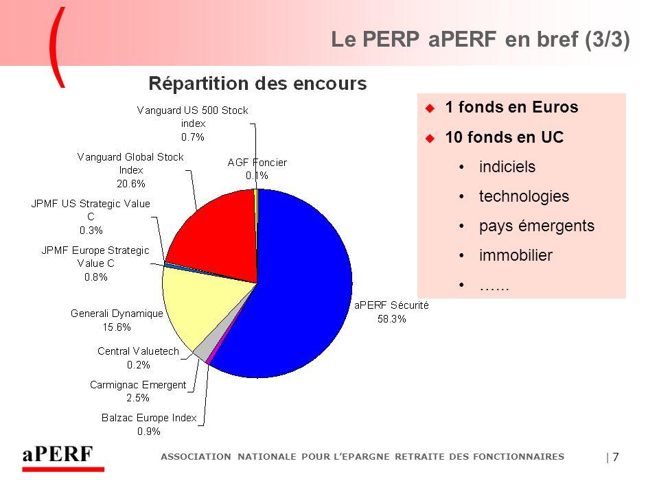 | 7 ASSOCIATION NATIONALE POUR L'EPARGNE RETRAITE DES FONCTIONNAIRES Le PERP aPERF en bref (3/3)  1 fonds en Euros  10 fonds en UC indiciels technol