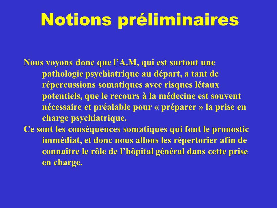 Notions préliminaires Nous voyons donc que l'A.M, qui est surtout une pathologie psychiatrique au départ, a tant de répercussions somatiques avec risq