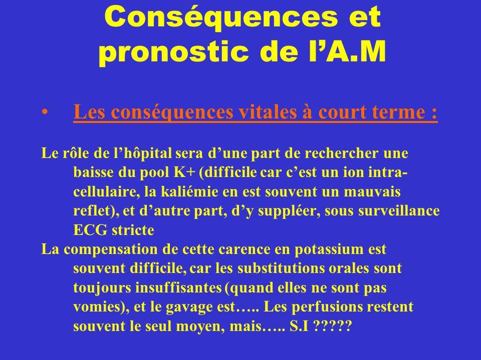 Conséquences et pronostic de l'A.M Les conséquences vitales à court terme : Le rôle de l'hôpital sera d'une part de rechercher une baisse du pool K+ (