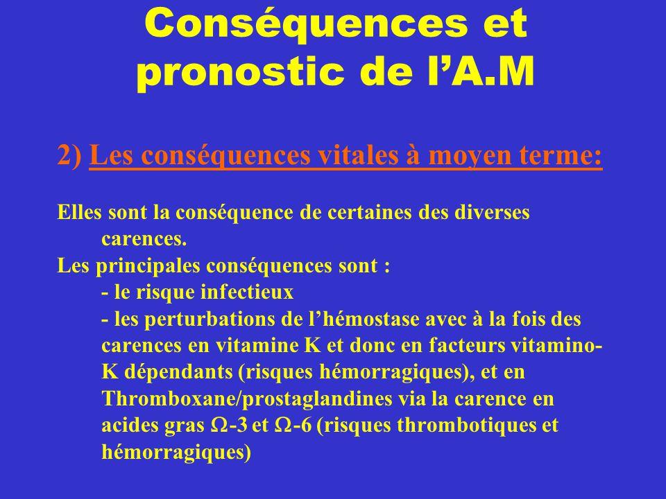 Conséquences et pronostic de l'A.M 2) Les conséquences vitales à moyen terme: Elles sont la conséquence de certaines des diverses carences. Les princi