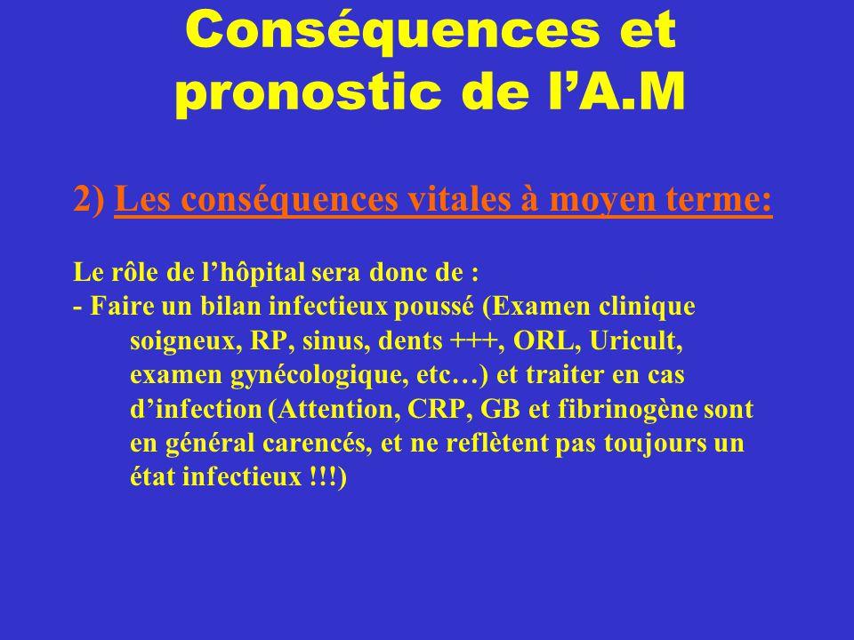 Conséquences et pronostic de l'A.M 2) Les conséquences vitales à moyen terme: Le rôle de l'hôpital sera donc de : - Faire un bilan infectieux poussé (