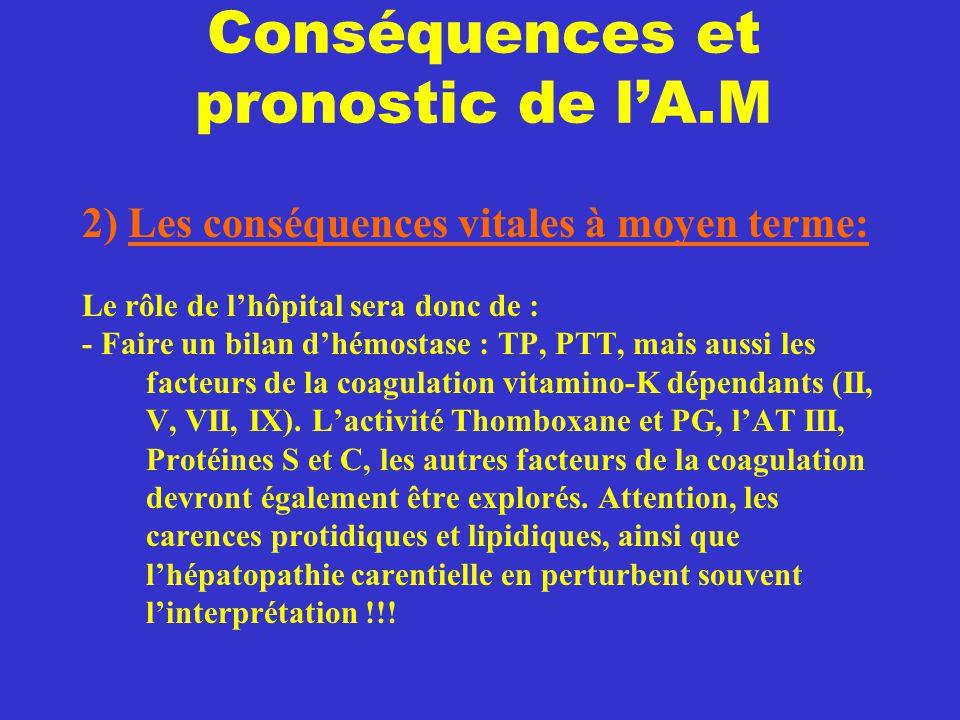 Conséquences et pronostic de l'A.M 2) Les conséquences vitales à moyen terme: Le rôle de l'hôpital sera donc de : - Faire un bilan d'hémostase : TP, P
