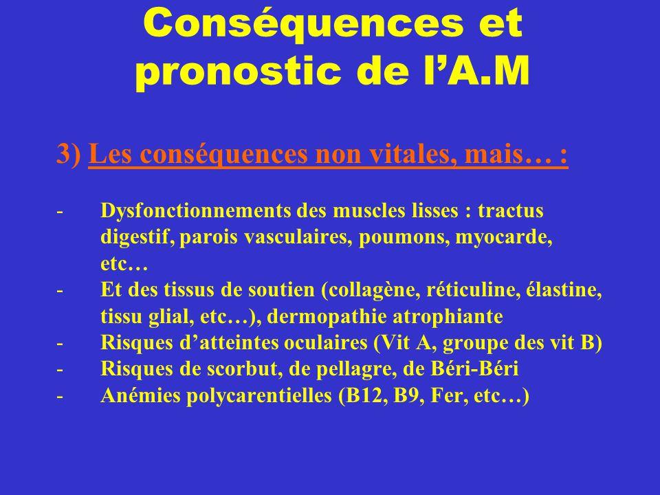 Conséquences et pronostic de l'A.M 3) Les conséquences non vitales, mais… : -Dysfonctionnements des muscles lisses : tractus digestif, parois vasculai