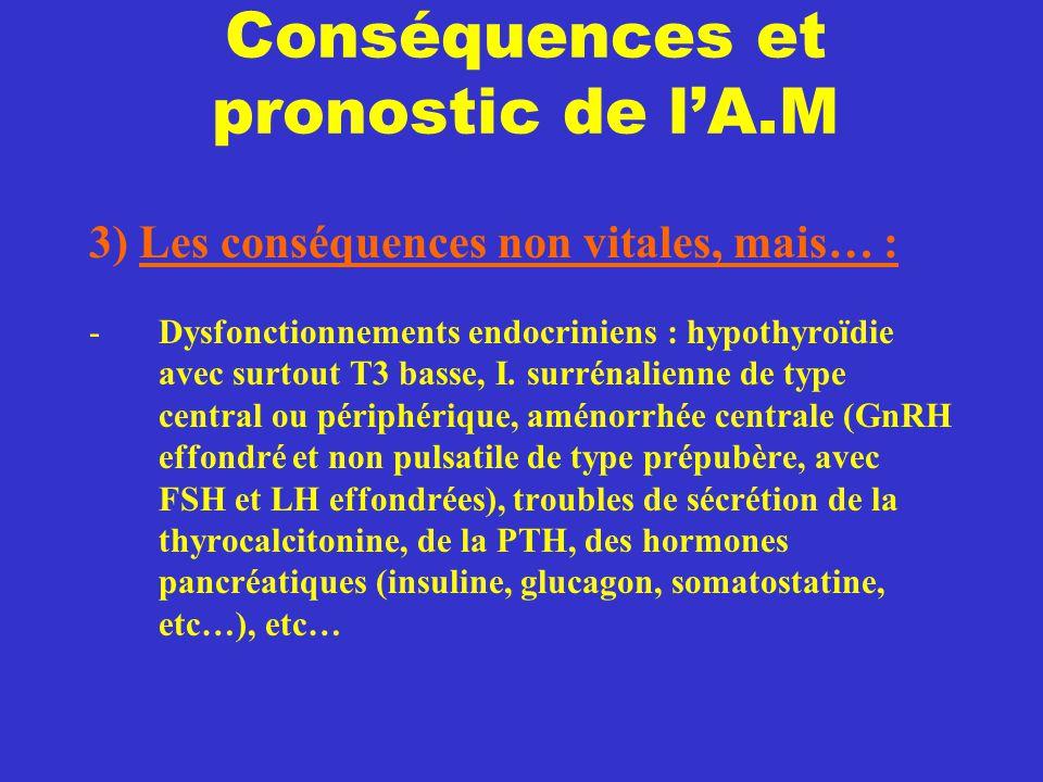 Conséquences et pronostic de l'A.M 3) Les conséquences non vitales, mais… : -Dysfonctionnements endocriniens : hypothyroïdie avec surtout T3 basse, I.