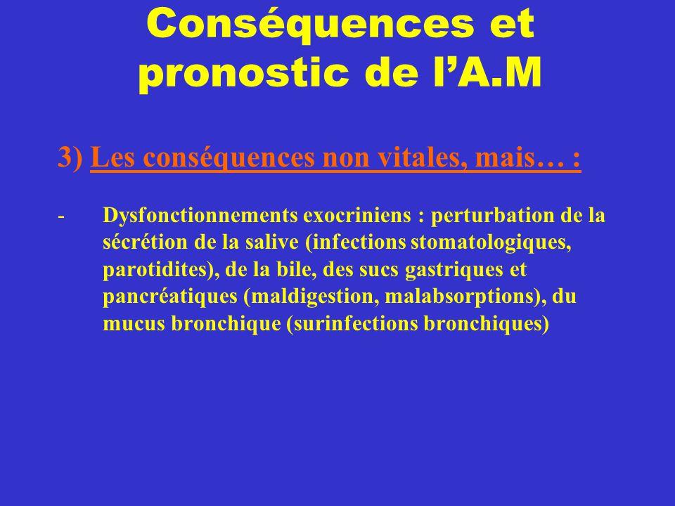 Conséquences et pronostic de l'A.M 3) Les conséquences non vitales, mais… : -Dysfonctionnements exocriniens : perturbation de la sécrétion de la saliv