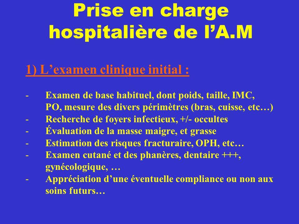 Prise en charge hospitalière de l'A.M 1) L'examen clinique initial : -Examen de base habituel, dont poids, taille, IMC, PO, mesure des divers périmètr