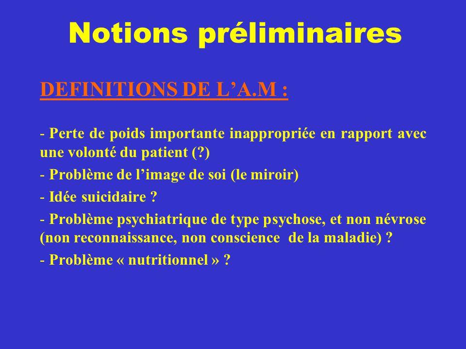 Notions préliminaires DEFINITIONS DE L'A.M : - Perte de poids importante inappropriée en rapport avec une volonté du patient (?) - Problème de l'image
