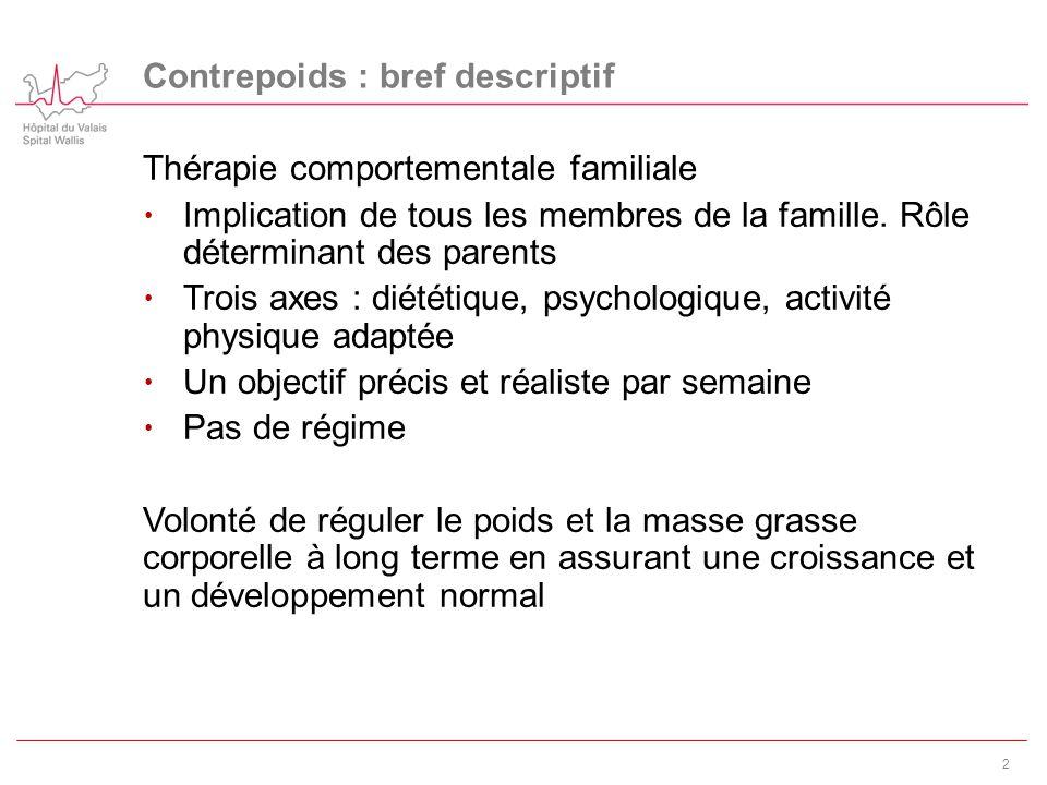 Contrepoids : bref descriptif Thérapie comportementale familiale  Implication de tous les membres de la famille. Rôle déterminant des parents  Trois