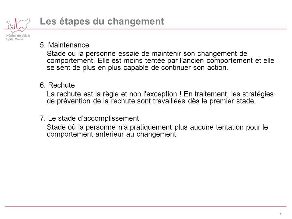 Les étapes du changement 5. Maintenance Stade où la personne essaie de maintenir son changement de comportement. Elle est moins tentée par l'ancien co