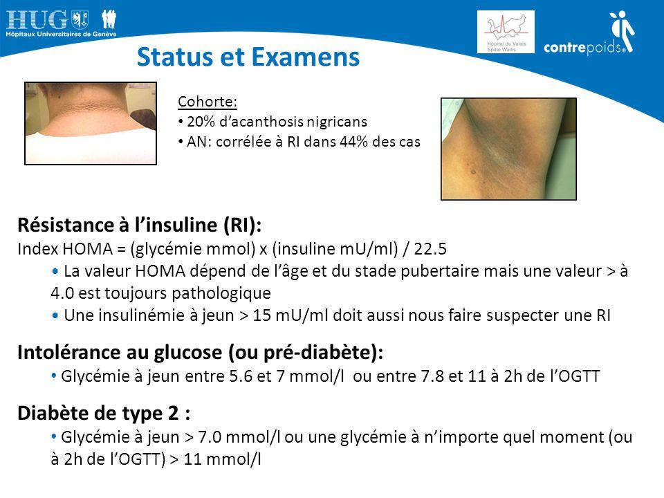 Status et Examens Résistance à l'insuline (RI): Index HOMA = (glycémie mmol) x (insuline mU/ml) / 22.5 La valeur HOMA dépend de l'âge et du stade pube