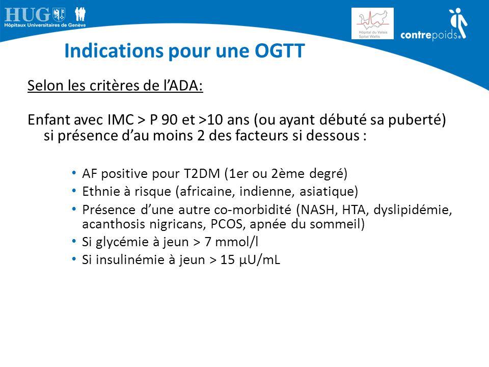 Indications pour une OGTT Selon les critères de l'ADA: Enfant avec IMC > P 90 et >10 ans (ou ayant débuté sa puberté) si présence d'au moins 2 des fac