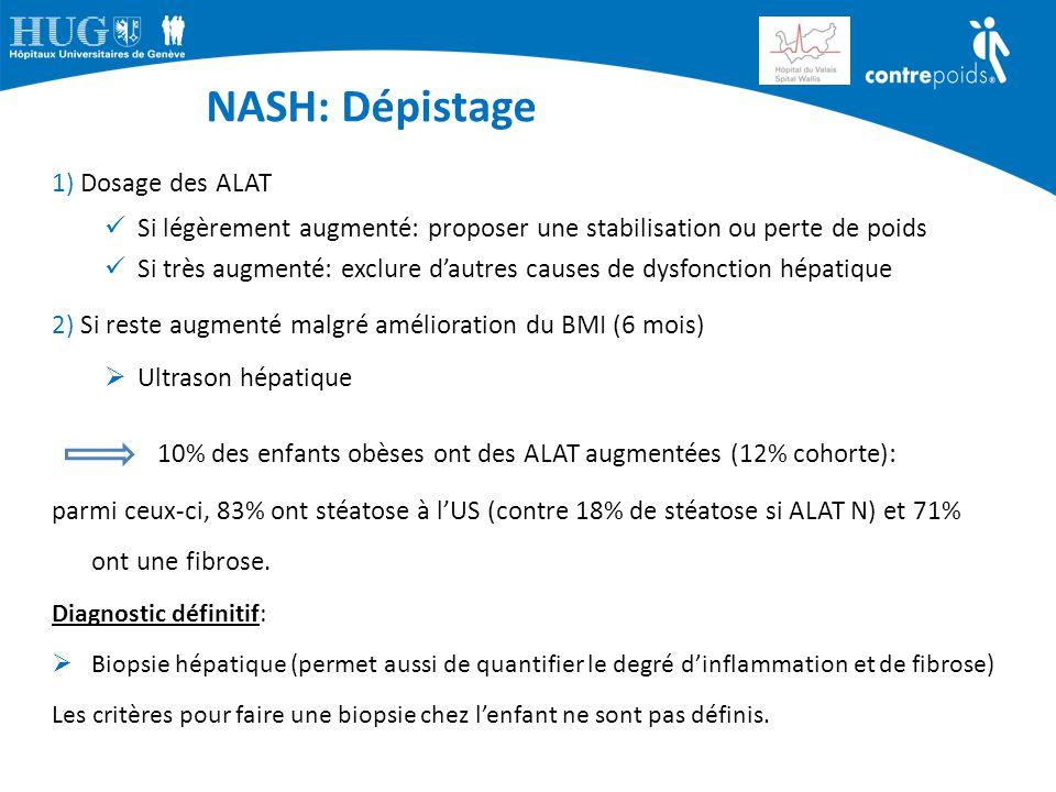 NASH: Dépistage 1) Dosage des ALAT Si légèrement augmenté: proposer une stabilisation ou perte de poids Si très augmenté: exclure d'autres causes de d
