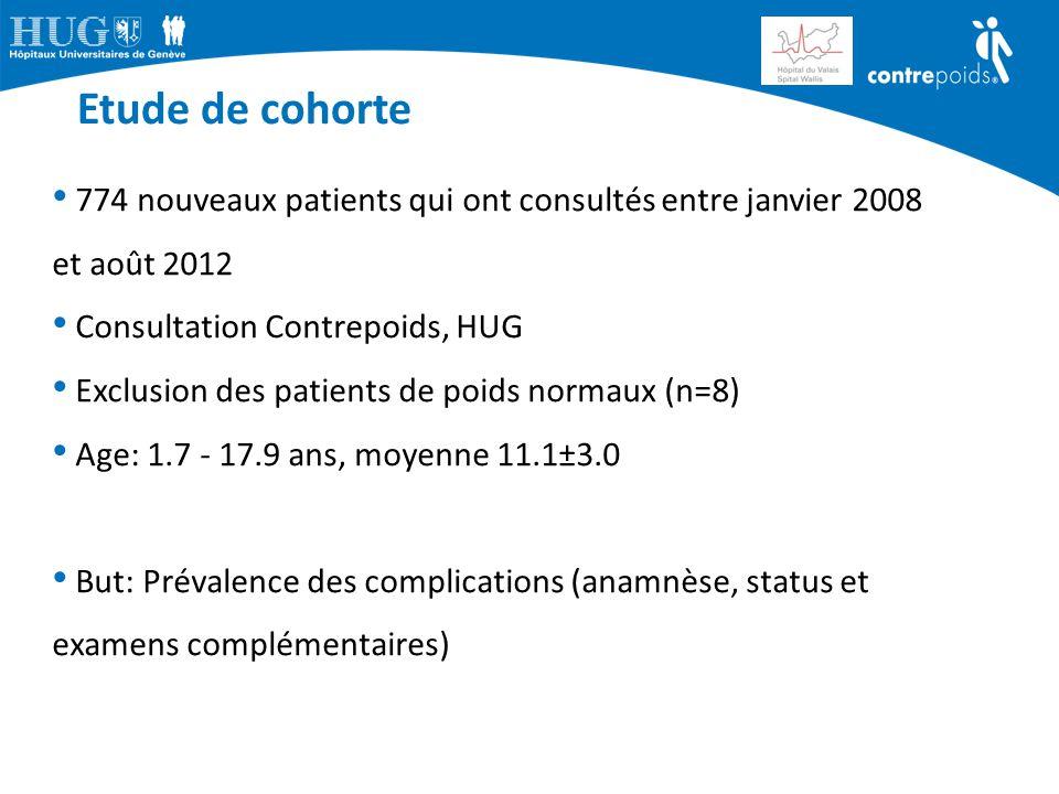 Etude de cohorte 774 nouveaux patients qui ont consultés entre janvier 2008 et août 2012 Consultation Contrepoids, HUG Exclusion des patients de poids