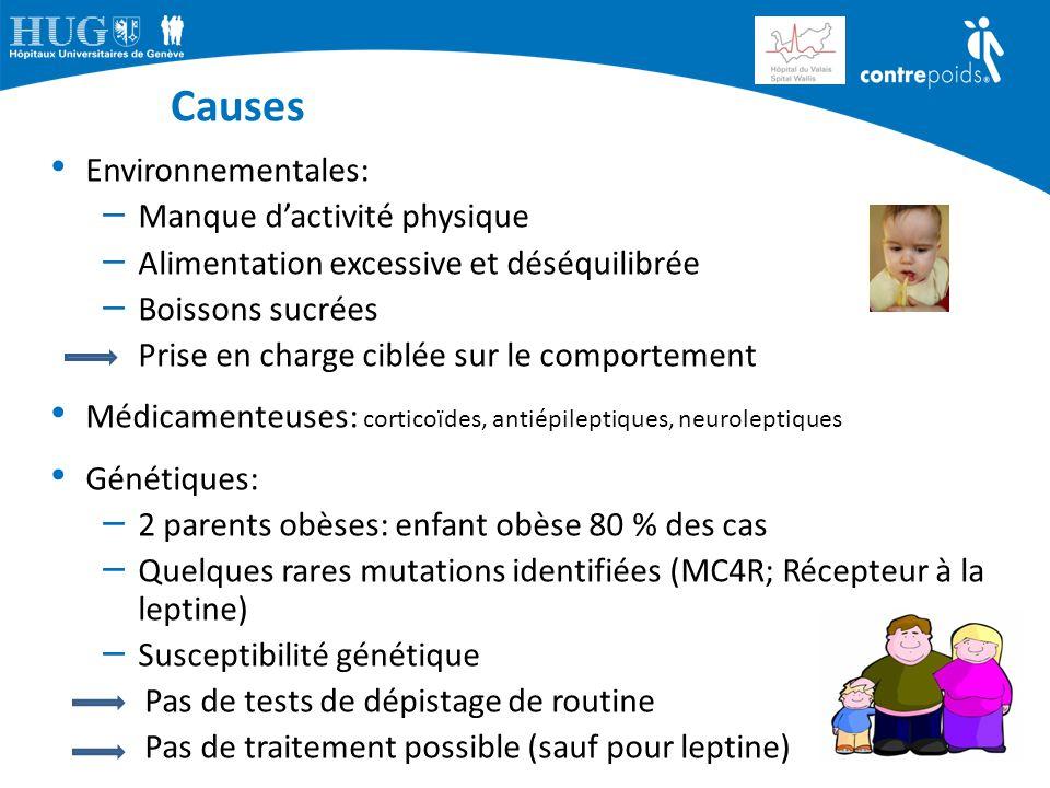 Causes Environnementales: – Manque d'activité physique – Alimentation excessive et déséquilibrée – Boissons sucrées Prise en charge ciblée sur le comp